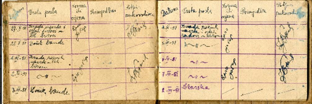 Šore, Grgo, Inmate Work Log from Goli otok, 1951. Manuscript