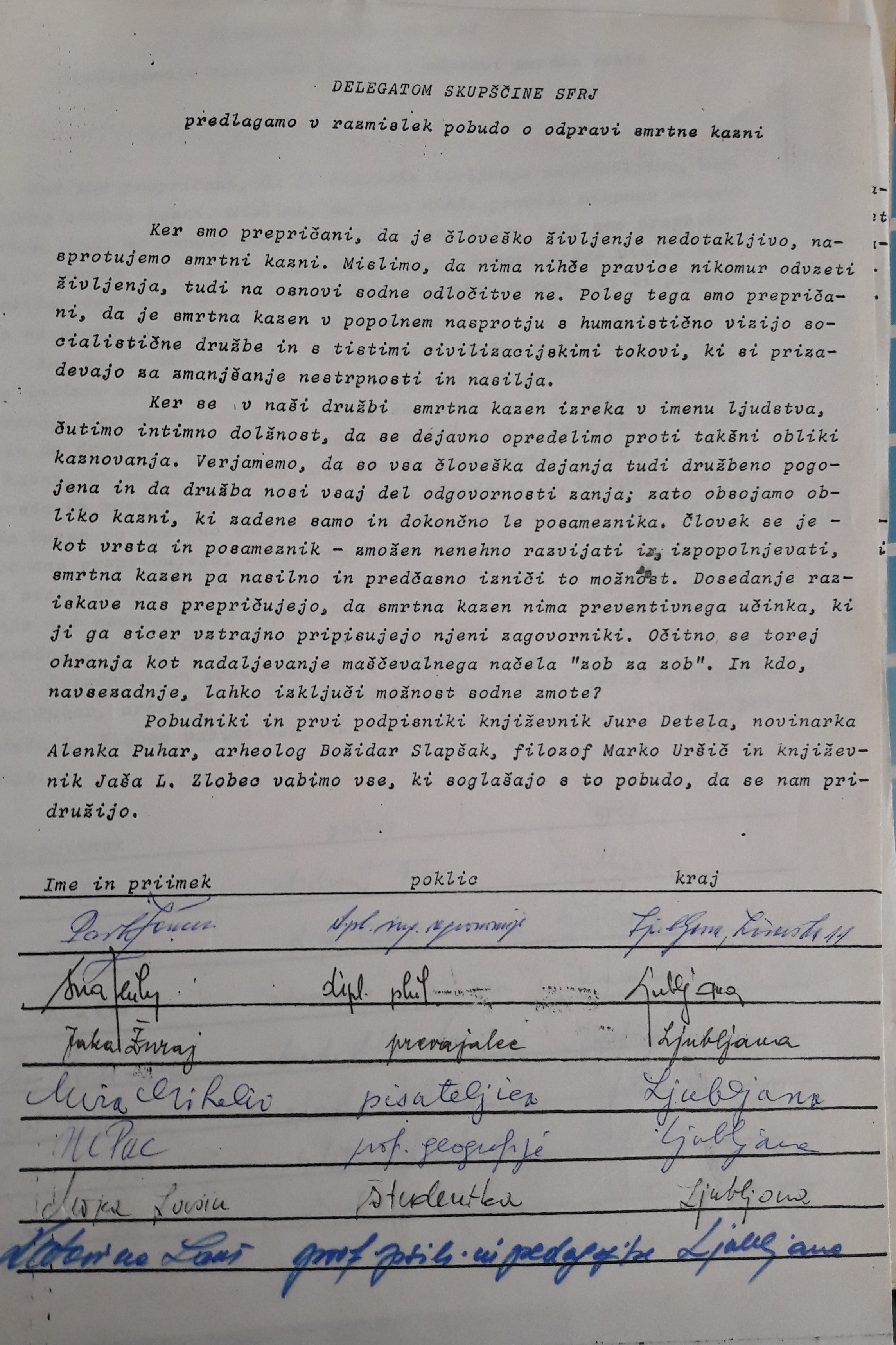 Petition for the abolition of the death penalty in Yugoslavia, 1983. Manuscript
