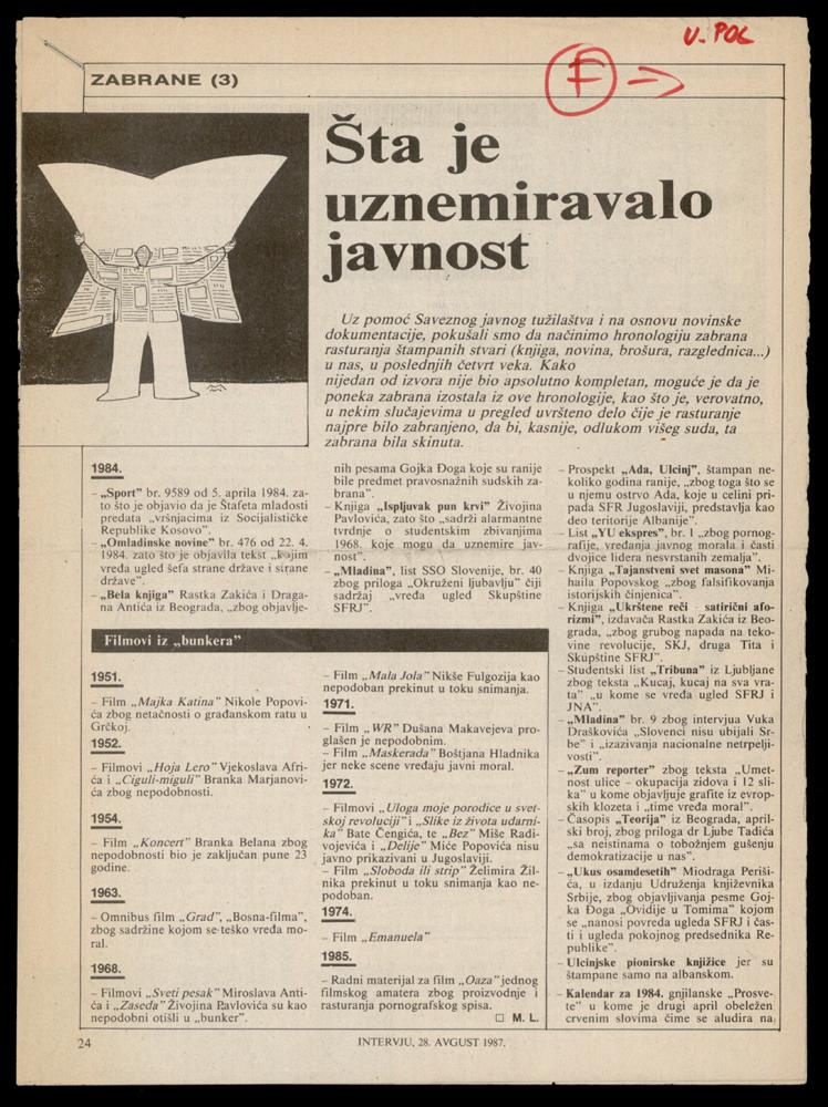 Petrović, Olivera and Marko Lopušina. Šta je uznemiravalo javnost [What disturbed the public], Intervju, 1987.
